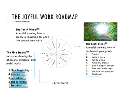 joyful-work-roadmap